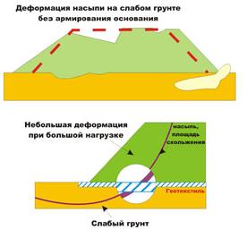 геотекстиль 350